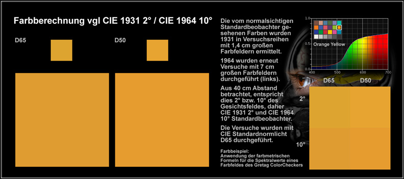 Beobachter_Orange_Yellow_50
